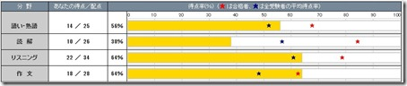 result_2012_1